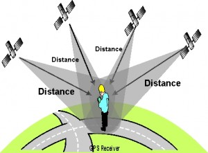 navigacija